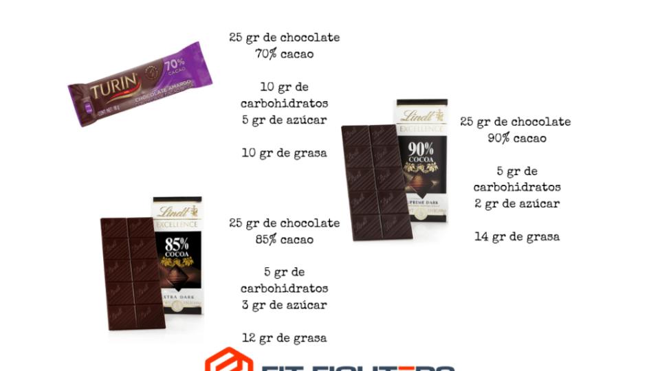 comparando chocolates (3)